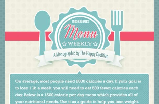 Foodista | The 1500 Calories-a-Day Menu [infographic]