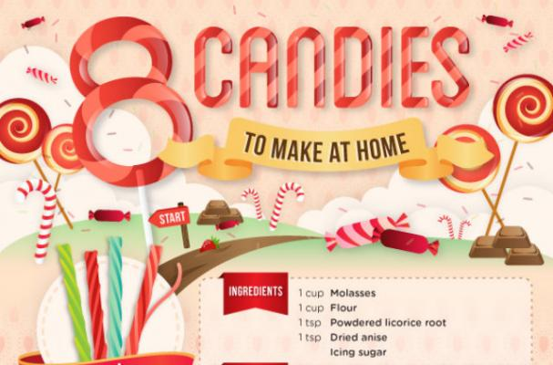 Infographic: 8 Candies You Can Make at Home
