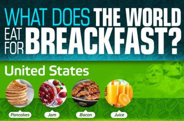 Foodista | Some Of The Most Popular Breakfast Foods From Around ...