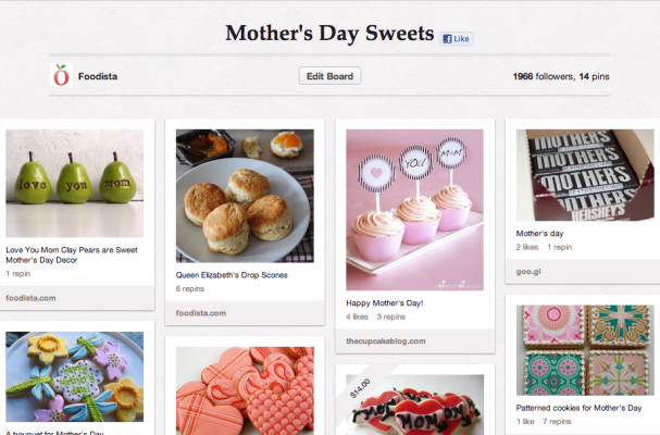 Mother's Day Sweets