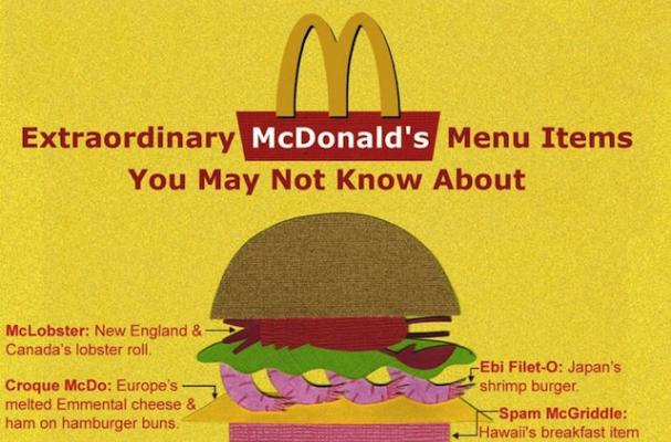 Infographic: Bizarre McDonald's Menu Items From Around the World
