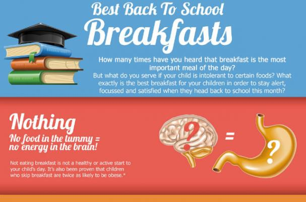 Infographic: Best Back-to-School Breakfasts