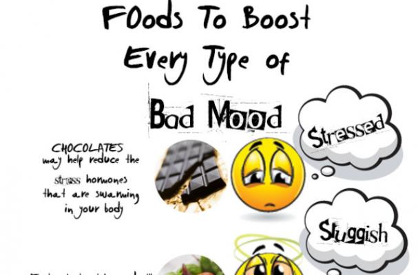 Foodista Infographic Foods To Get Rid Of A Bad Mood