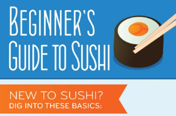 Foodista Infographic A Beginner S Guide To Sushi