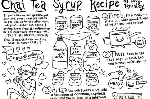 Lucy Knisley's Chai Tea concentrate recipe