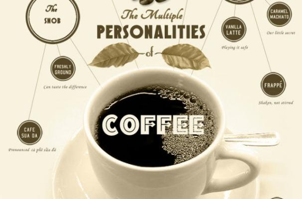 Infographic: The Multiple Personalities of Coffee Drinkers