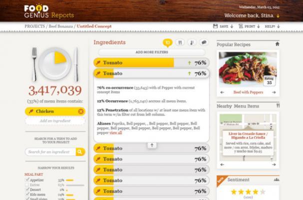 Food Genius Turns Restaurant Menus into Infographics
