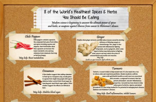 Foodista 8 Healthy Herbs And Spices