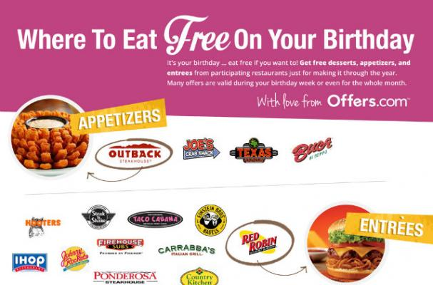 Foodista | Infographic: A Guide to Eating Free on Your ...