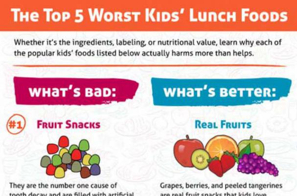 Infographic: The 5 Worst Foods to Put in Your Kids' Lunches