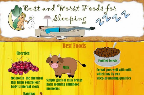 Infographic: The Best and Worst Foods for Sleeping