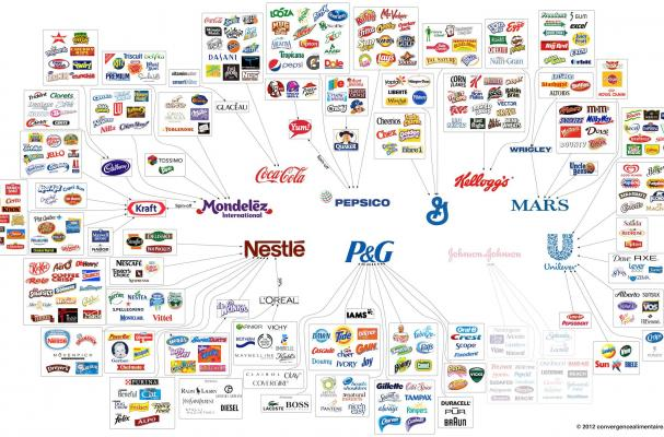 A Food Convergence Map You Wished You Never Saw
