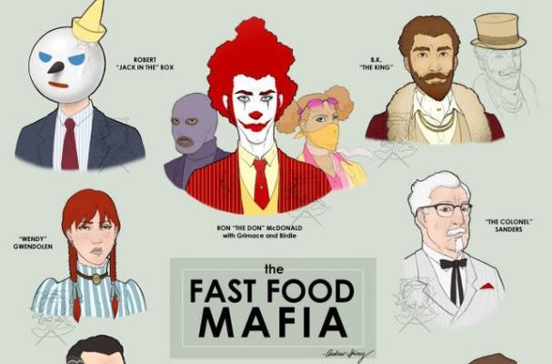 Fast Food Mafia Infographic