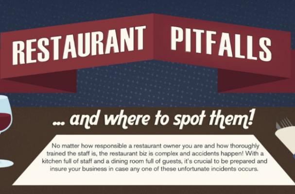 Infographic: Restaurant Pitfalls