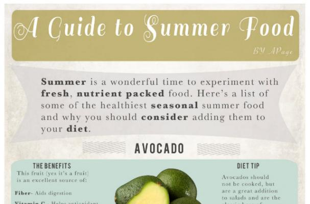 Infographic: A Guide to Summer Foods